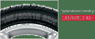 Tire Markings