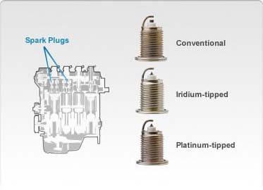 Spark Plug Design